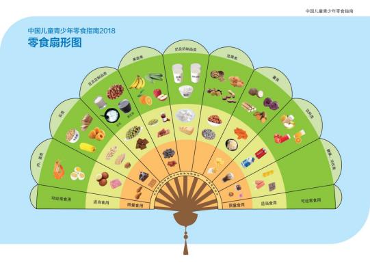 《中国儿童青少年零食指南2018》发布 怎么吃零食有了最新科学依据