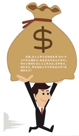 """上半年,火鍋料""""三雄""""誰賺錢最多?"""